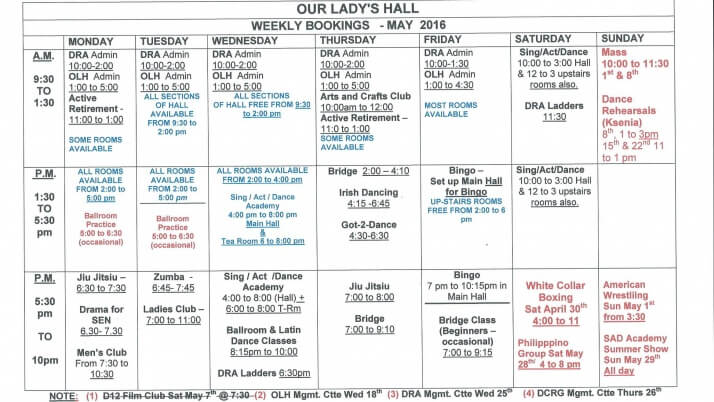Weekly Bookings May